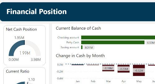 August 4: Coffee Break Webinar - Financial Dashboard Set Up in Power BI