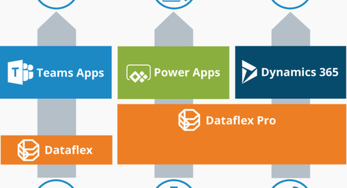 Common Data Service, Dataflex, and Dataflex Pro: What You Need to Know