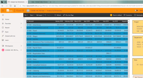 How to Maximize Visibility with Dynamics 365 Business Central and Power BI