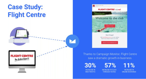How to Leverage Email and Mobile Messaging to Elevate Customer Experiences