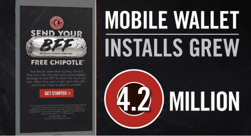 Industry Insights: How Chipotle Sets the Precedent In Mobile