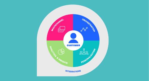 Vibes Announces Platform Advances to Support Richer Messaging Content
