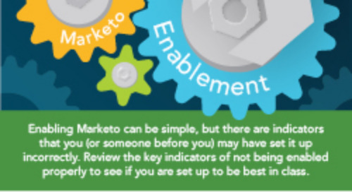 Marketo Enablement Fails