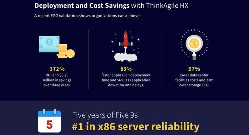 Running SAP HANA on ThinkAgile HX