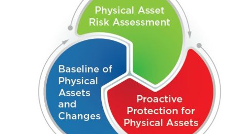 What Is Asset Integrity Monitoring (AIM)?