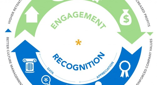How to Build a Habit of Engagement