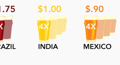 The Price of Beer in China: Is that Award Worth What You Think it is Worth?