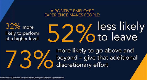 Revitalizing the Employee Experience