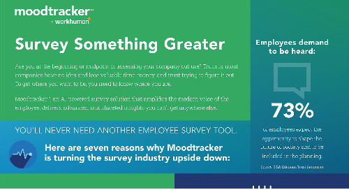 Moodtracker Selected as Top HR Product of 2020 by Human Resource Executive