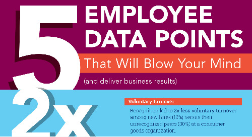 5 Employee Data Points That Will Blow Your Mind