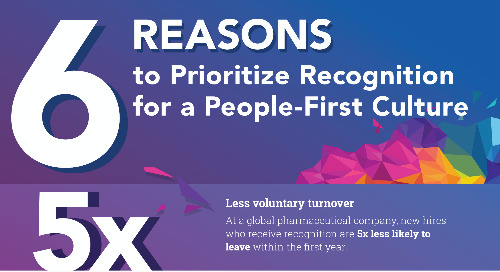 Prioritize Recognition for a People-First Culture