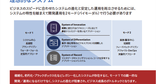 レガシー・モダナイゼーション・ソリューション | スピーディーな進化と安定した運用を両立する 理想的なシステム