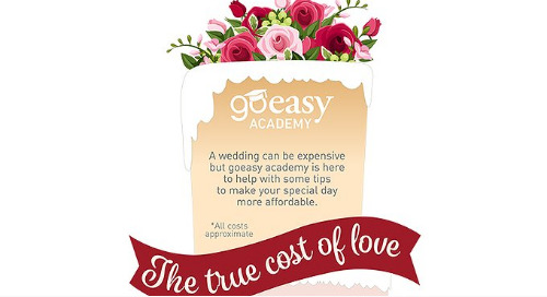 The True Cost of a Wedding