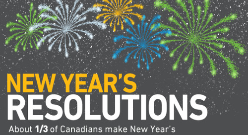 New Year's Resolutions: How much are they worth?