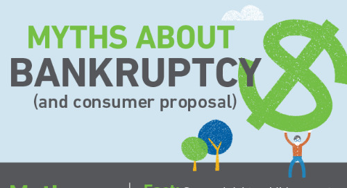 Myths about Bankruptcy and Consumer Proposal