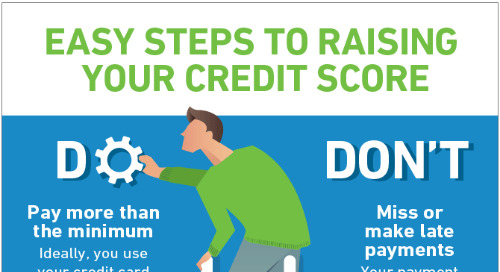 Raising Your Credit Score: DOs and DON'Ts
