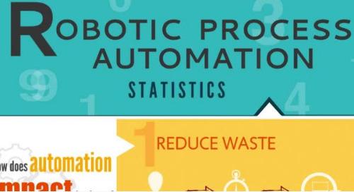 Robotic Process Automation Statistics