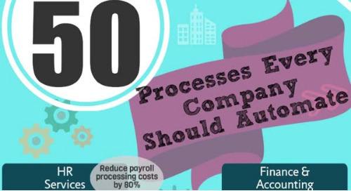 50 Processes Every Company Should Automate