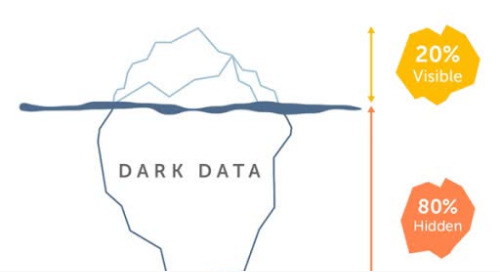 Dark Data Renaissance
