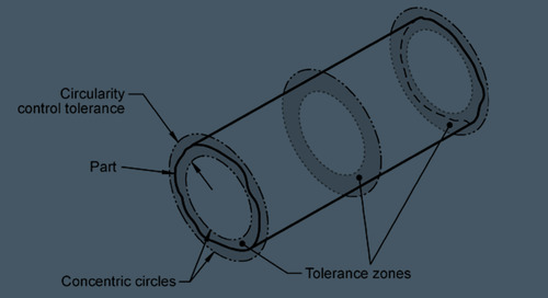 Circularity Tolerance in Small Metal Parts