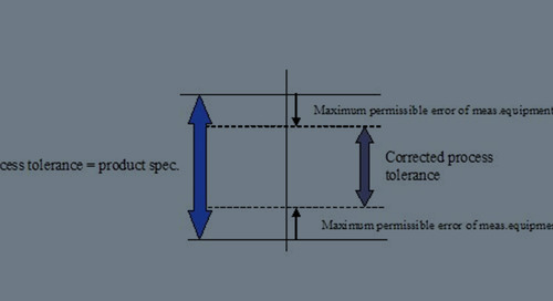 What Is Calibration Tolerance?