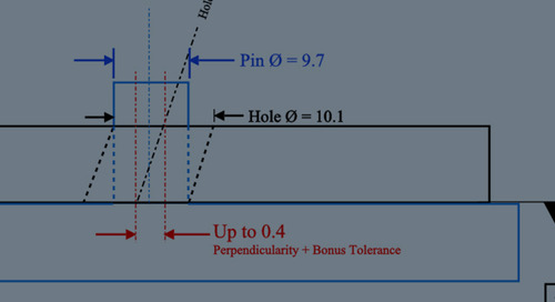 Measuring the Perpendicularity of Small Metal Parts