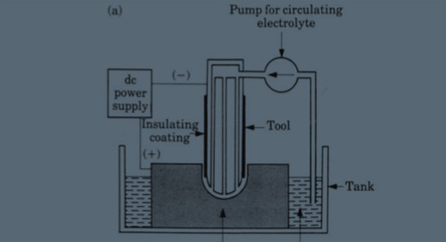 Electrochemical Cutting Pros & Cons