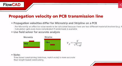 Propagation velocity on PCB transmission line