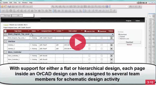 OrCAD Engineering Data Management Overview