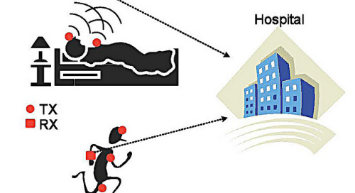 Using Patient-Reported IoT Data to Improve Health Outcomes