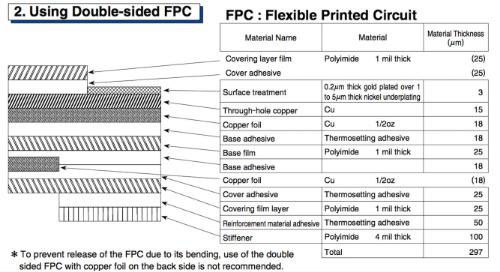Flex Circuit Cheat Sheet