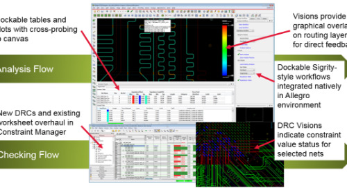 PCB Analysis Considerations for Every Designer