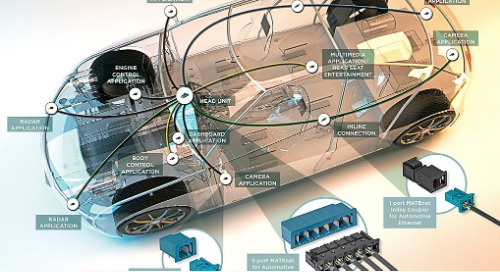 The Ethernet is Coming For Your Ride