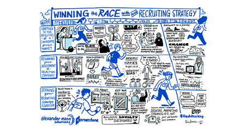 Fresh Thinking: Winning the race with your recruitment strategy