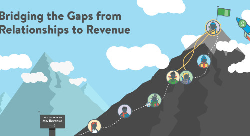 Infographic: Mount Revenue and Relationship Marketing