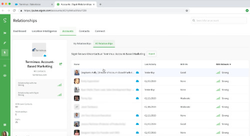 Integration Overview: Sigstr Relationships + Salesforce