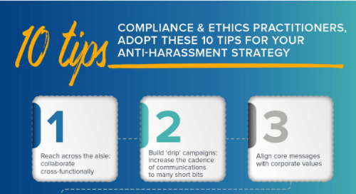 Harassment in the Workplace: 10 Tips for Compliance and Ethics Practitioners