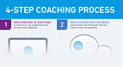 4-Step Coaching Process