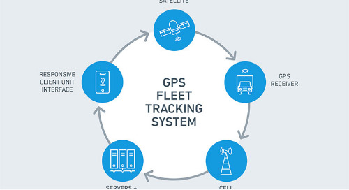 Everything You Need to Know About Fleet Tracking