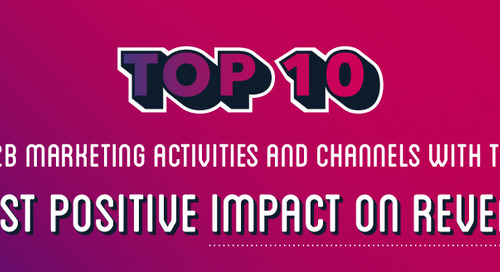 TOP 10 B2B MARKETING ACTIVITIES WITH THE MOST IMPACT ON REVENUE