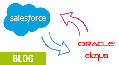 Starting with Eloqua's Salesforce integration app?