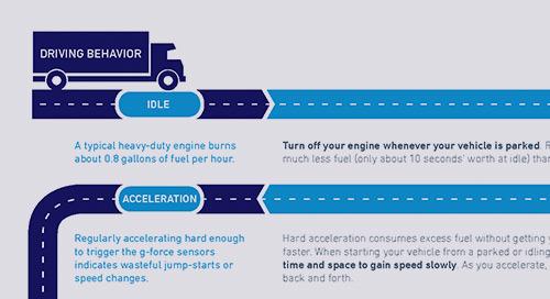 7 Fuel-Saving Tips