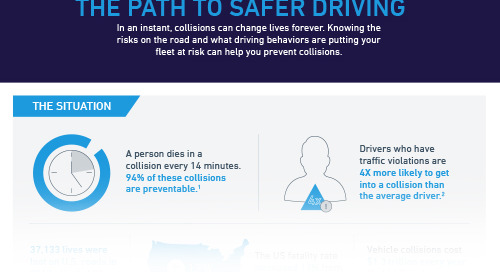Safe Drivers Save Lives