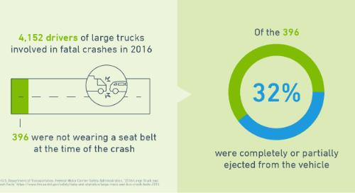 Fleet Safety: The Dangers Lurking Inside Your Fleet
