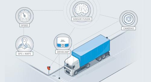 Sensor Fusion: Building the Bigger Picture of Risk