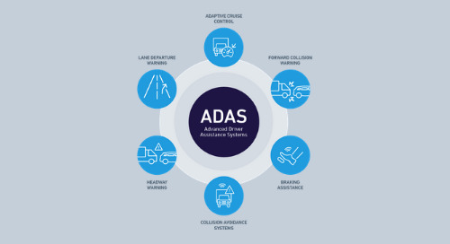 ADAS: Advanced Driver-Assistance Systems