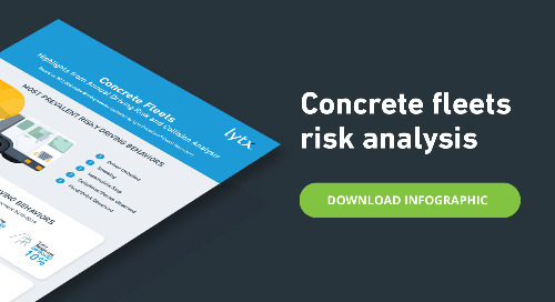 Concrete Fleets - Annual Risk and Collision Analysis