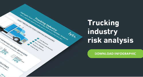 Trucking Fleets - Annual Risk and Collision Analysis