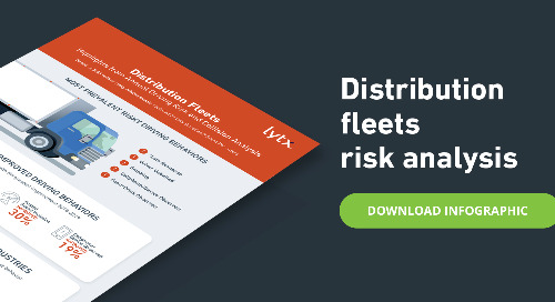 Distribution Fleets - Annual Risk and Collision Analysis