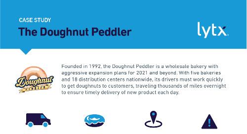 Doughnut Peddler - Case Study